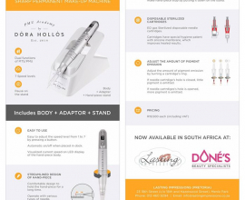 The Essential Beauty SHARP PERMANENT MAKE-UP MACHINE by Dóra Hollós is now avail…